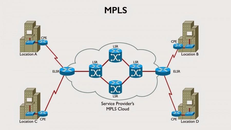 MPLS چیست